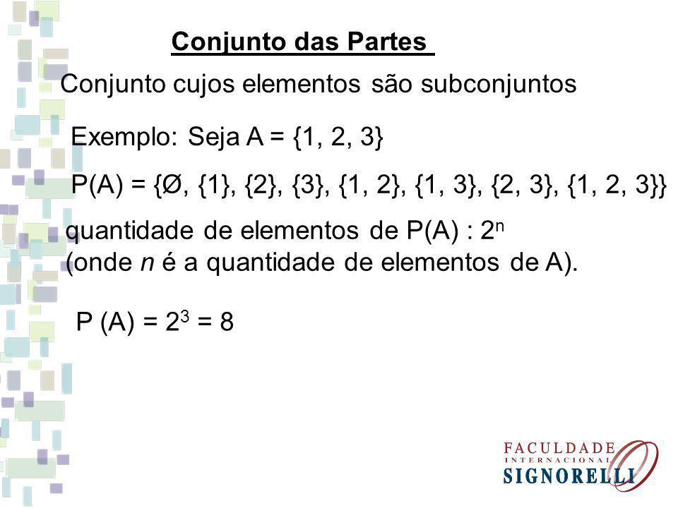 Conjunto das Partes Conjunto cujos elementos são subconjuntos. Exemplo: Seja A = {1, 2, 3}