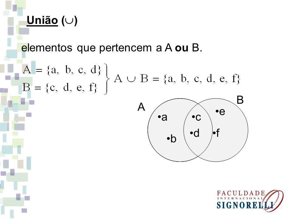 União () elementos que pertencem a A ou B. •f B •e A •c •d •a •b