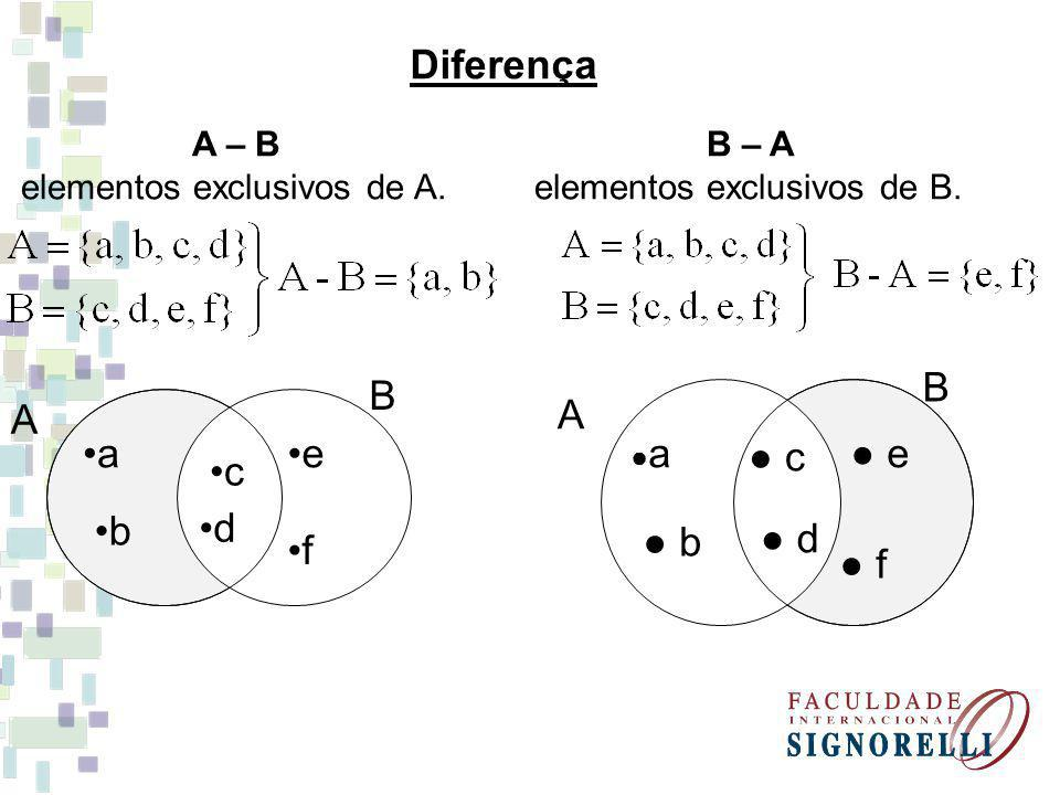 Diferença B A ● b ● c ● d ● f ● e B A •a •b •c •d •f •e A – B