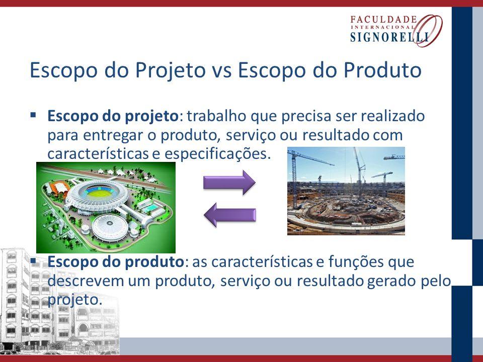 Escopo do Projeto vs Escopo do Produto