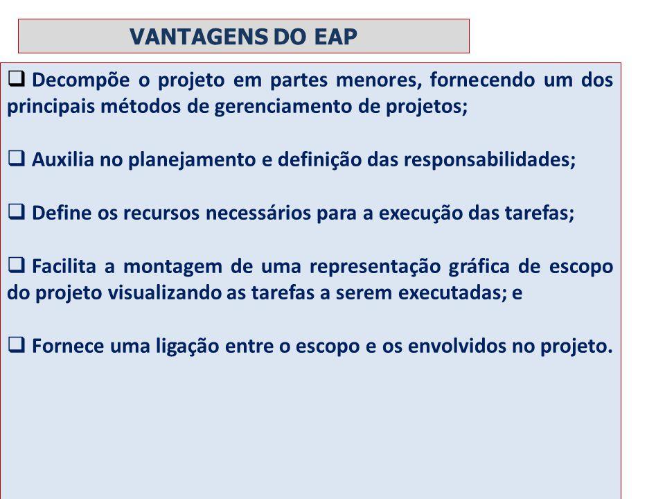 VANTAGENS DO EAP Decompõe o projeto em partes menores, fornecendo um dos principais métodos de gerenciamento de projetos;