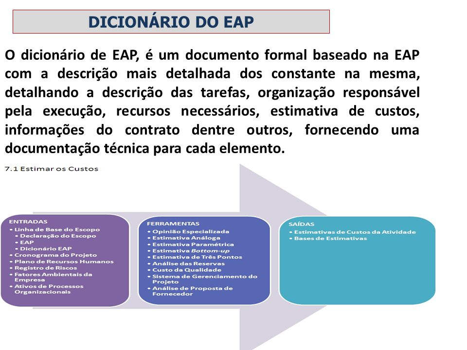 DICIONÁRIO DO EAP