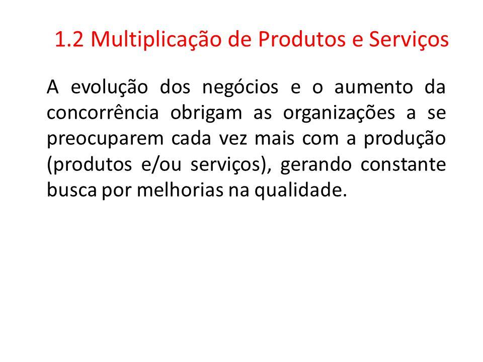 1.2 Multiplicação de Produtos e Serviços