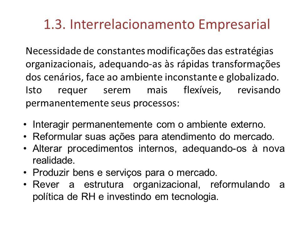 1.3. Interrelacionamento Empresarial