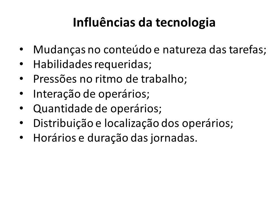 Influências da tecnologia