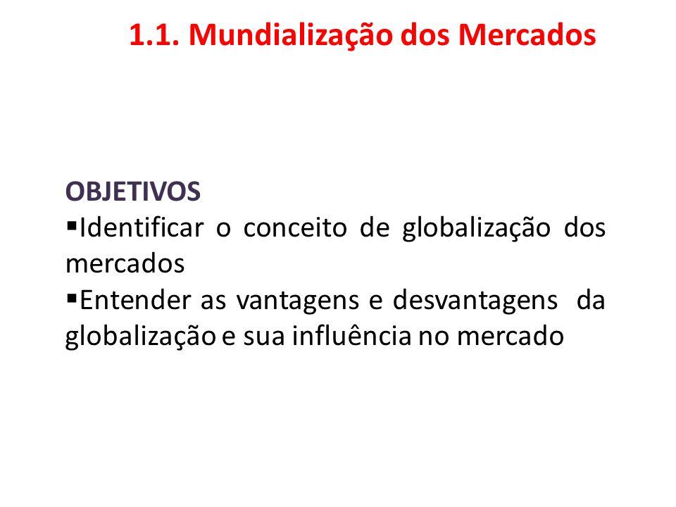 1.1. Mundialização dos Mercados