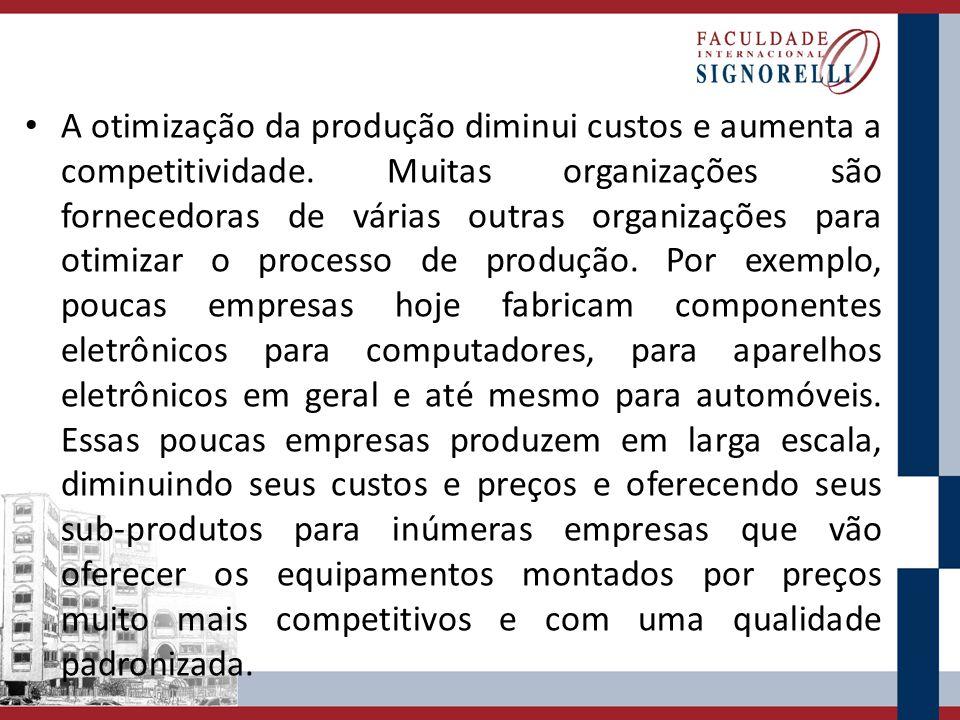 A otimização da produção diminui custos e aumenta a competitividade