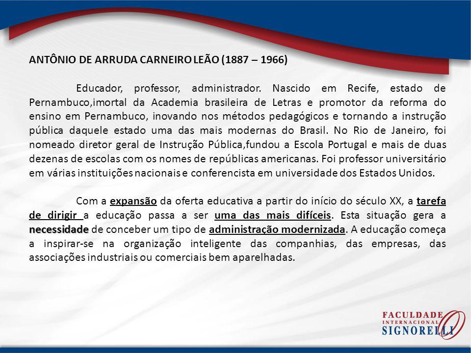 ANTÔNIO DE ARRUDA CARNEIRO LEÃO (1887 – 1966)