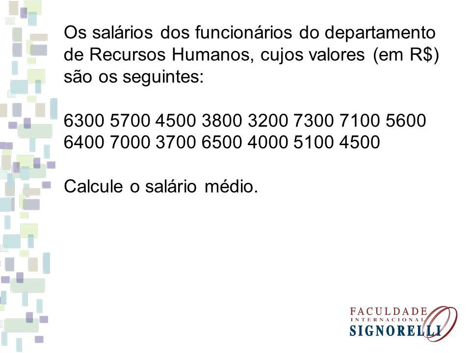 Os salários dos funcionários do departamento de Recursos Humanos, cujos valores (em R$) são os seguintes: