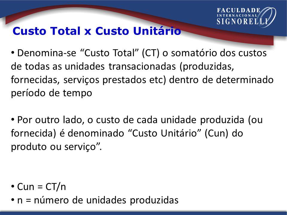 n = número de unidades produzidas