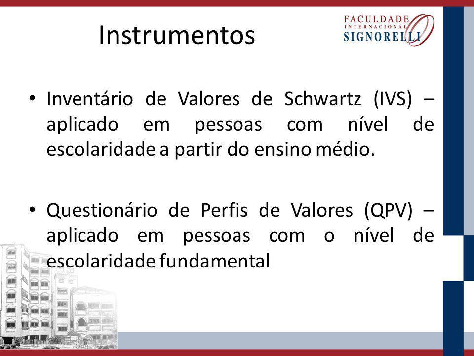 Instrumentos Inventário de Valores de Schwartz (IVS) – aplicado em pessoas com nível de escolaridade a partir do ensino médio.