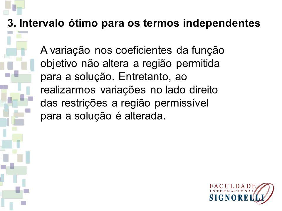 3. Intervalo ótimo para os termos independentes