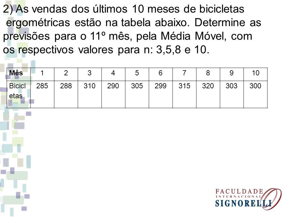2) As vendas dos últimos 10 meses de bicicletas