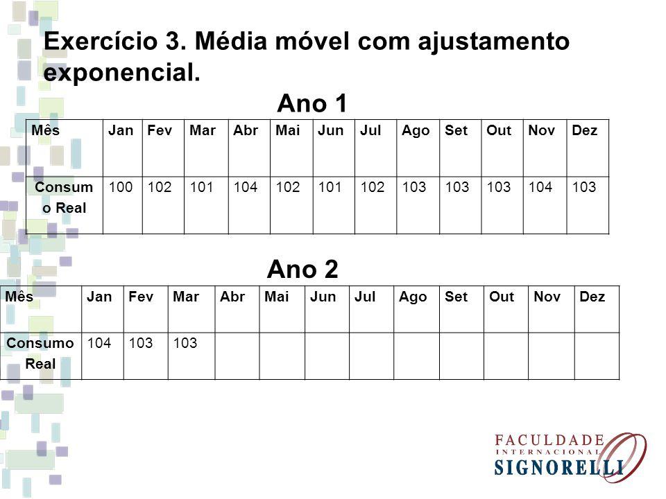 Exercício 3. Média móvel com ajustamento exponencial. Ano 1