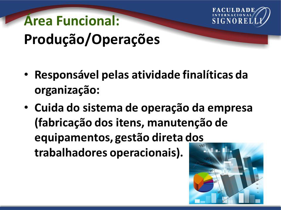 Área Funcional: Produção/Operações