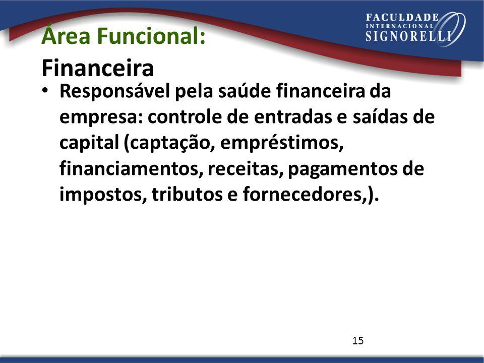 Área Funcional: Financeira