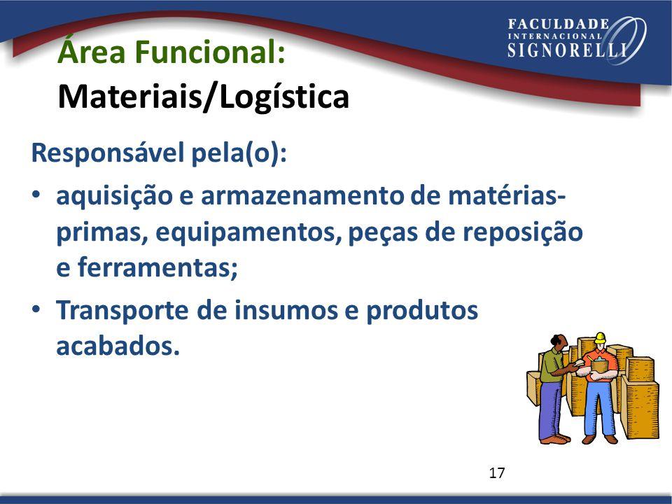 Área Funcional: Materiais/Logística