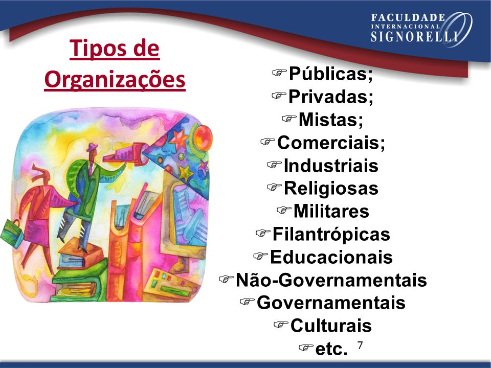 Tipos de Organizações Públicas; Privadas; Mistas; Comerciais;