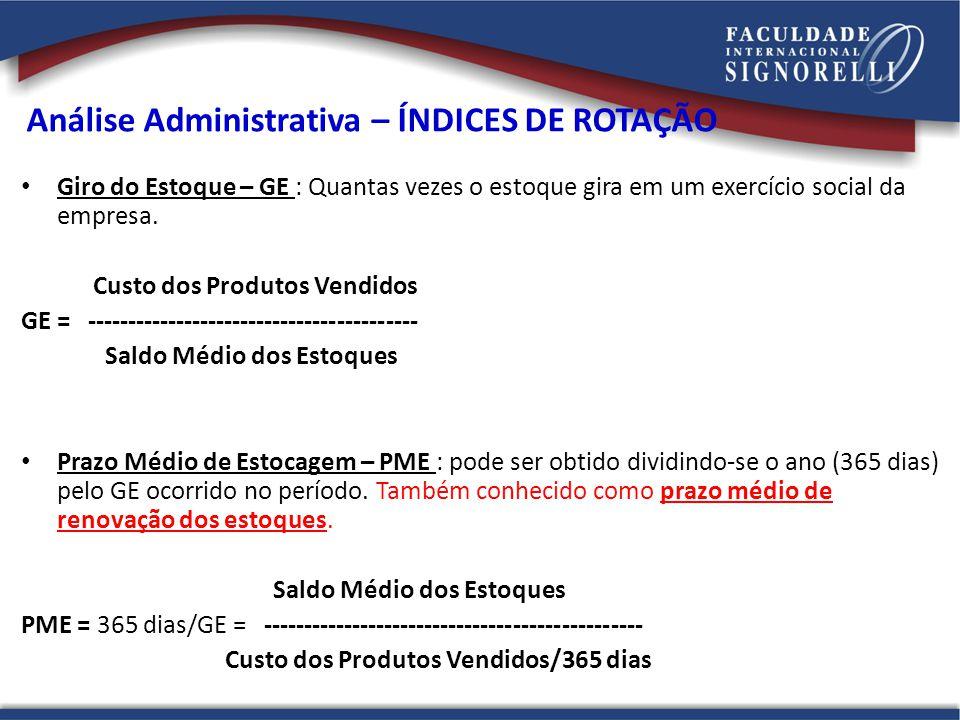 Análise Administrativa – ÍNDICES DE ROTAÇÃO