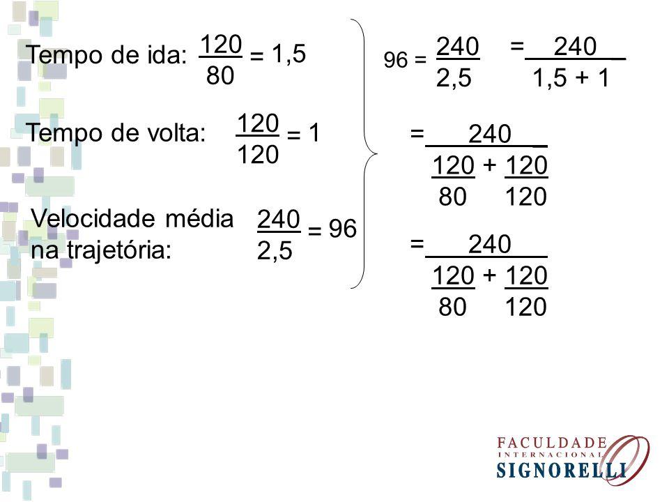 120 80 240 2,5 = 240 _ 1,5 + 1 Tempo de ida: = 1,5 120 Tempo de volta: