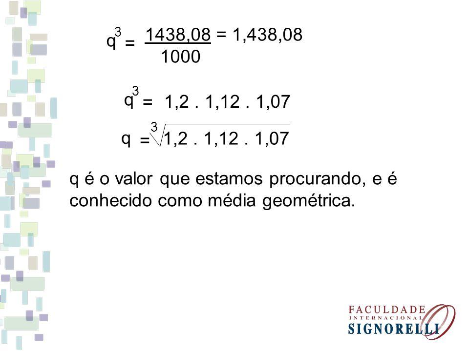 q 3. 1438,08 = 1,438,08. 1000. = q. 3. 1,2 . 1,12 . 1,07. = 1,2 . 1,12 . 1,07. q. = 3.