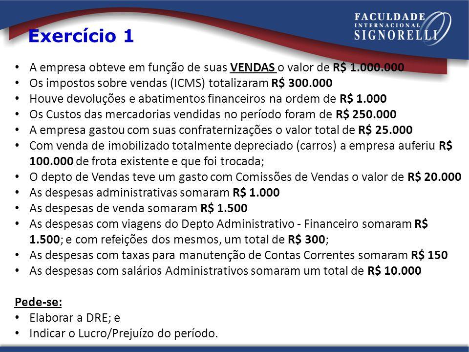 Exercício 1 A empresa obteve em função de suas VENDAS o valor de R$ 1.000.000. Os impostos sobre vendas (ICMS) totalizaram R$ 300.000.