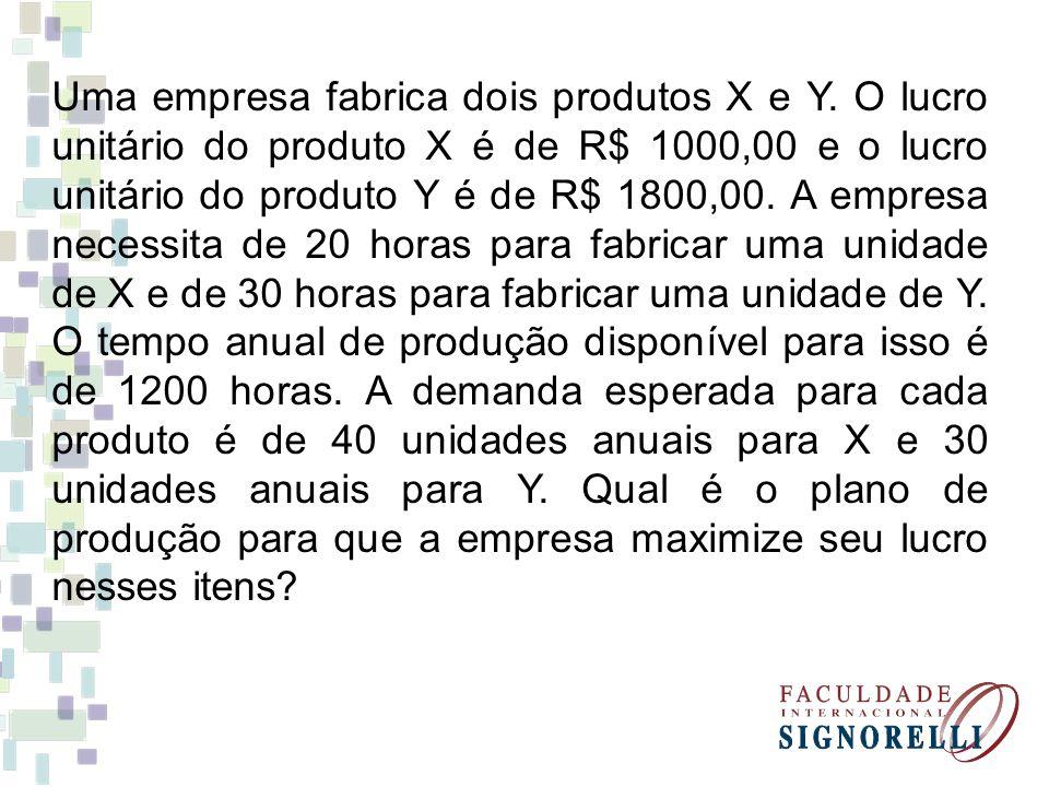Uma empresa fabrica dois produtos X e Y