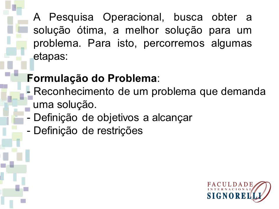A Pesquisa Operacional, busca obter a solução ótima, a melhor solução para um problema. Para isto, percorremos algumas etapas: