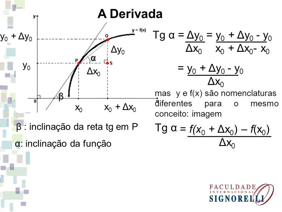 A Derivada Tg α = Δy0 Δx0 = y0 + Δy0 - y0 x0 + Δx0- x0 = y0 + Δy0 - y0