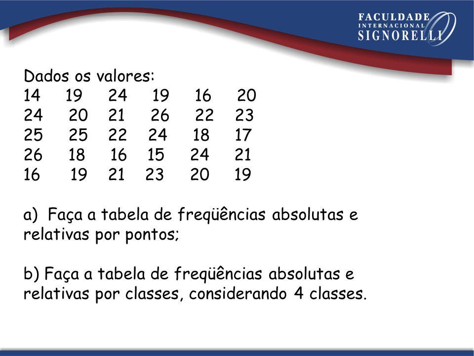 Dados os valores: 14 19 24 19 16 20. 24 20 21 26 22 23. 25 25 22 24 18 17.