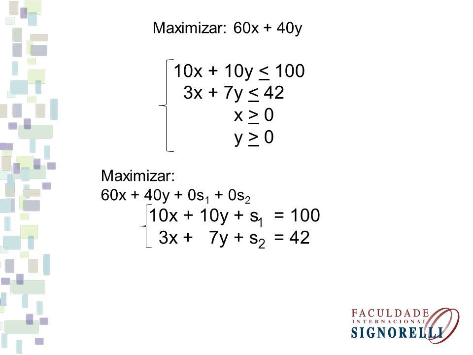 10x + 10y < 100 3x + 7y < 42 x > 0 y > 0