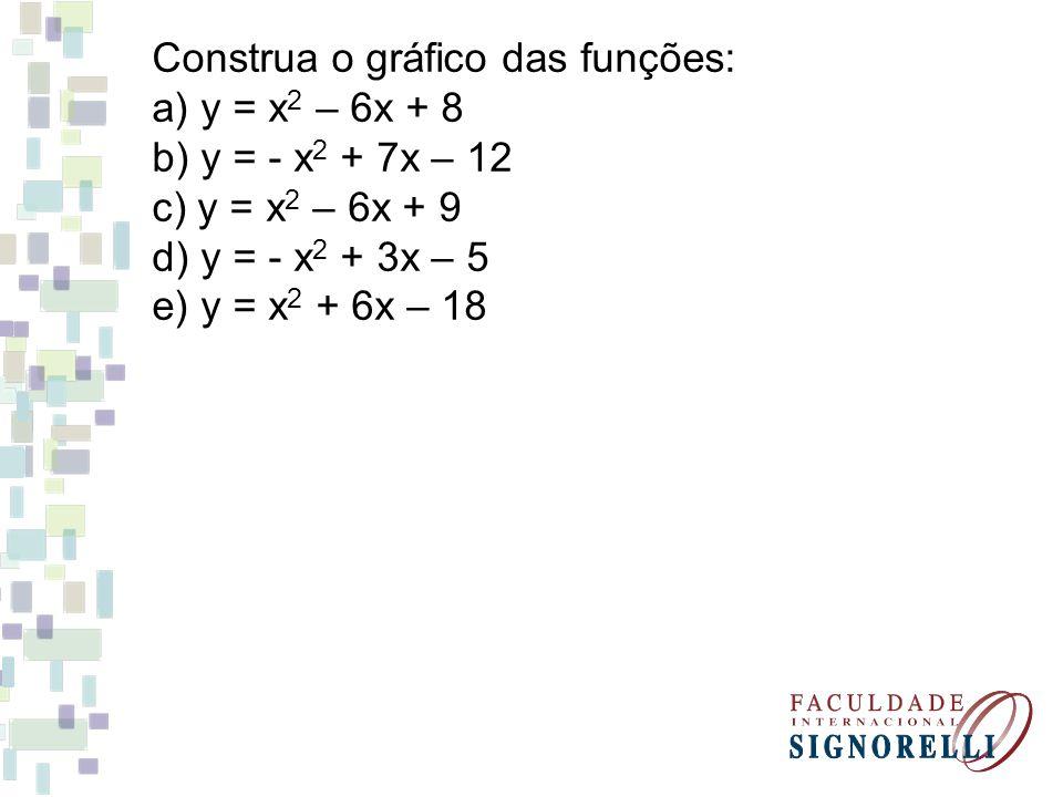 Construa o gráfico das funções: