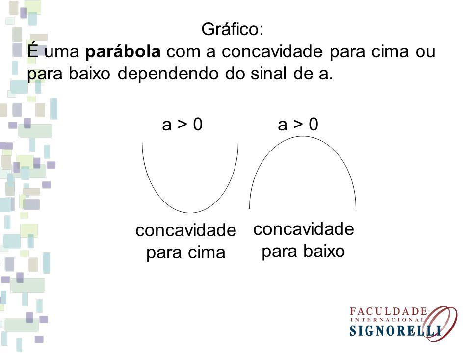 Gráfico: É uma parábola com a concavidade para cima ou. para baixo dependendo do sinal de a. a > 0.