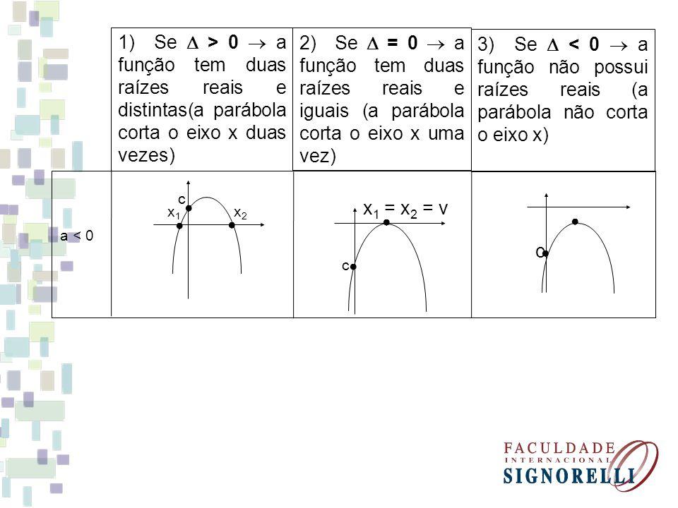1) Se  > 0  a função tem duas raízes reais e distintas(a parábola corta o eixo x duas vezes)