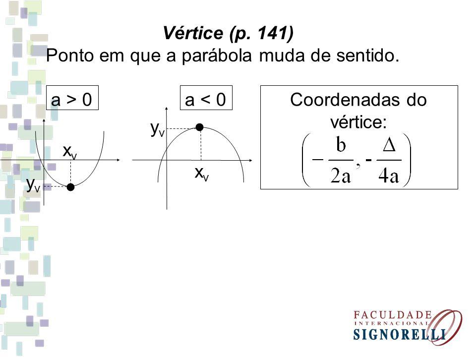 Coordenadas do vértice: