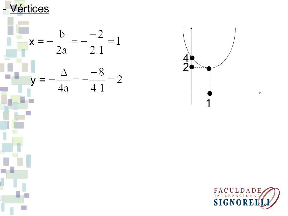 - Vértices ● 4 1 2 x = y =