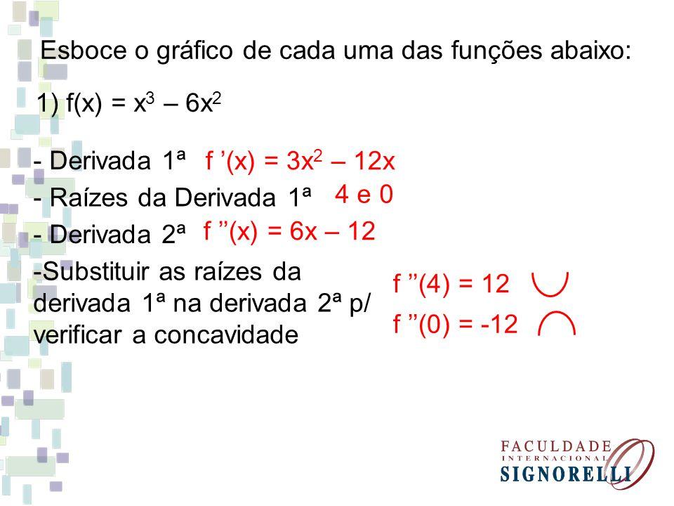 Esboce o gráfico de cada uma das funções abaixo: