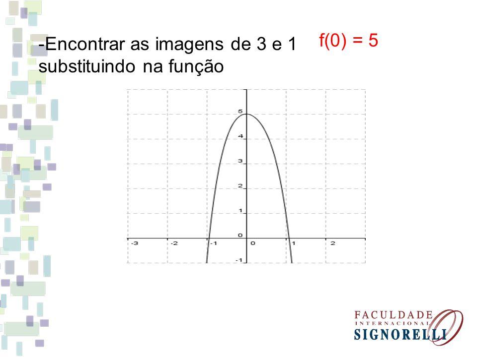 f(0) = 5 Encontrar as imagens de 3 e 1 substituindo na função