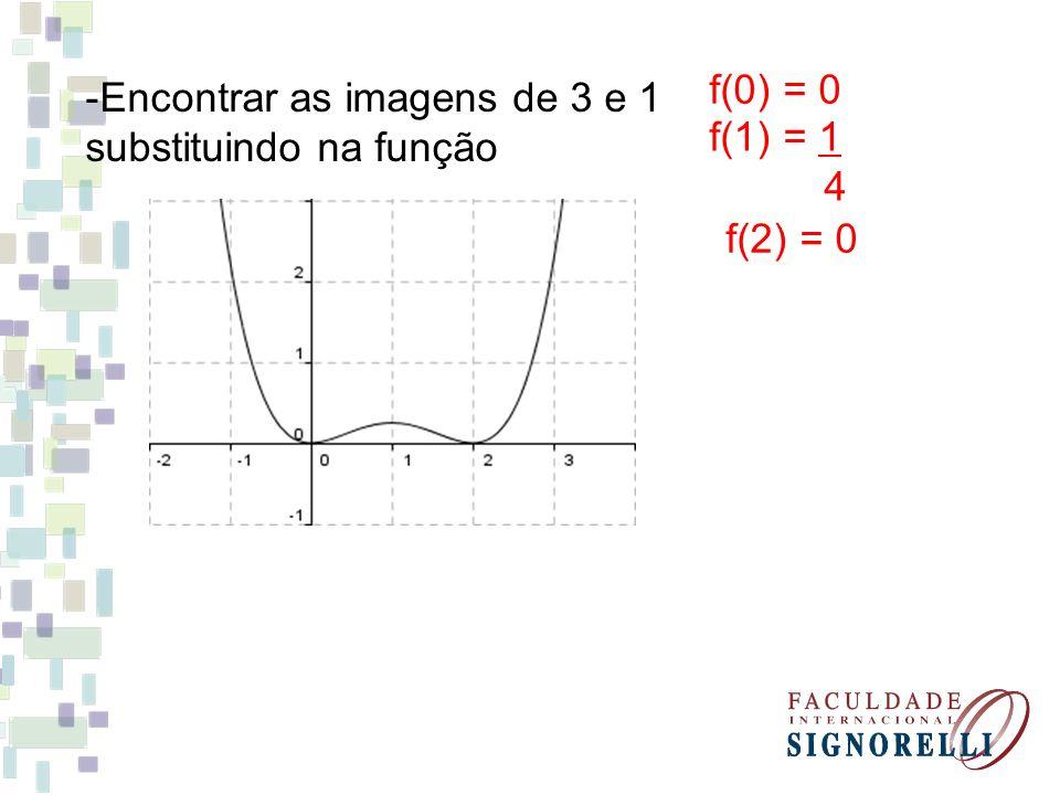 f(0) = 0 Encontrar as imagens de 3 e 1 substituindo na função f(1) = 1 4 f(2) = 0