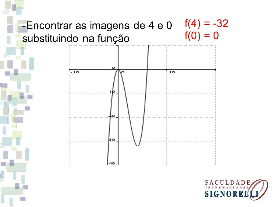 f(4) = -32 Encontrar as imagens de 4 e 0 substituindo na função f(0) = 0