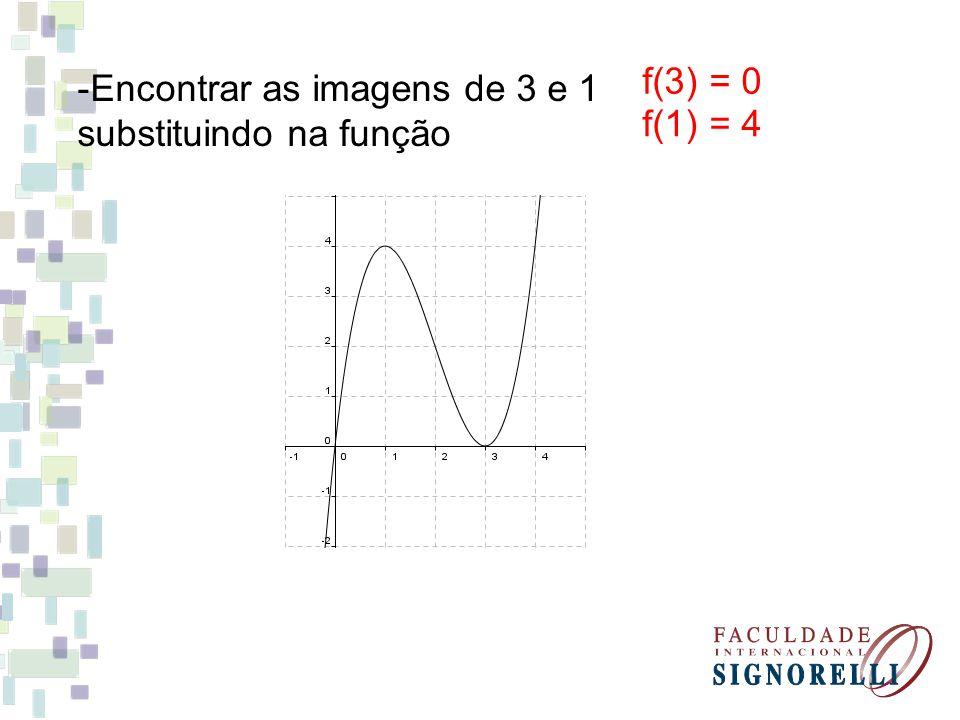 f(3) = 0 Encontrar as imagens de 3 e 1 substituindo na função f(1) = 4