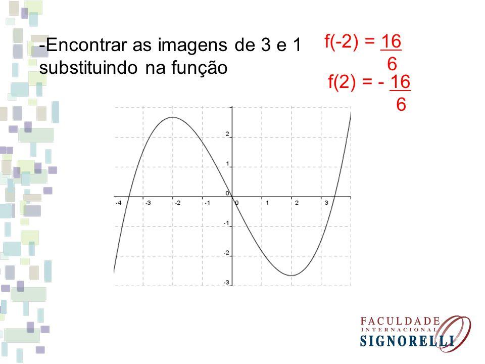 f(-2) = 16 6 Encontrar as imagens de 3 e 1 substituindo na função f(2) = - 16 6