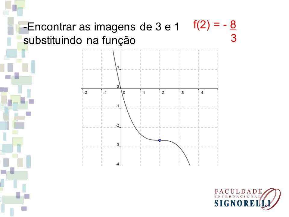 f(2) = - 8 3 Encontrar as imagens de 3 e 1 substituindo na função