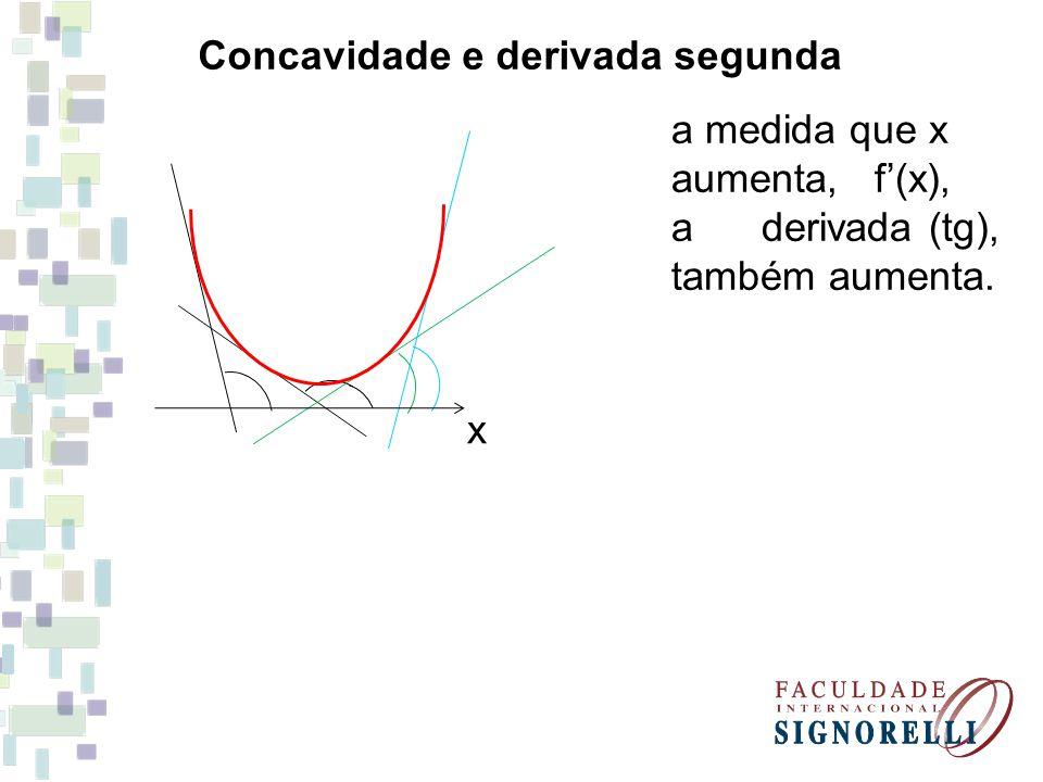 Concavidade e derivada segunda