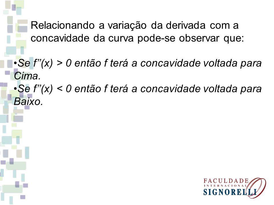 Relacionando a variação da derivada com a