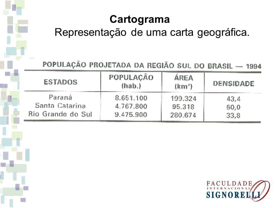 Cartograma Representação de uma carta geográfica.