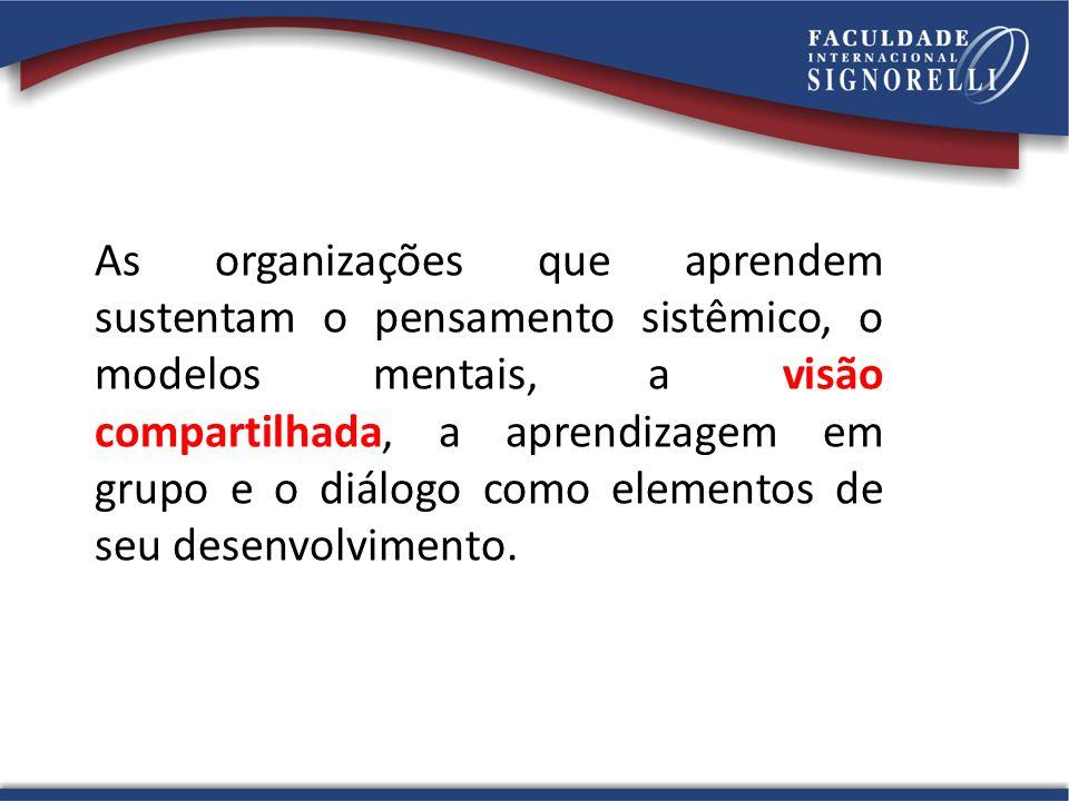 As organizações que aprendem sustentam o pensamento sistêmico, o modelos mentais, a visão compartilhada, a aprendizagem em grupo e o diálogo como elementos de seu desenvolvimento.