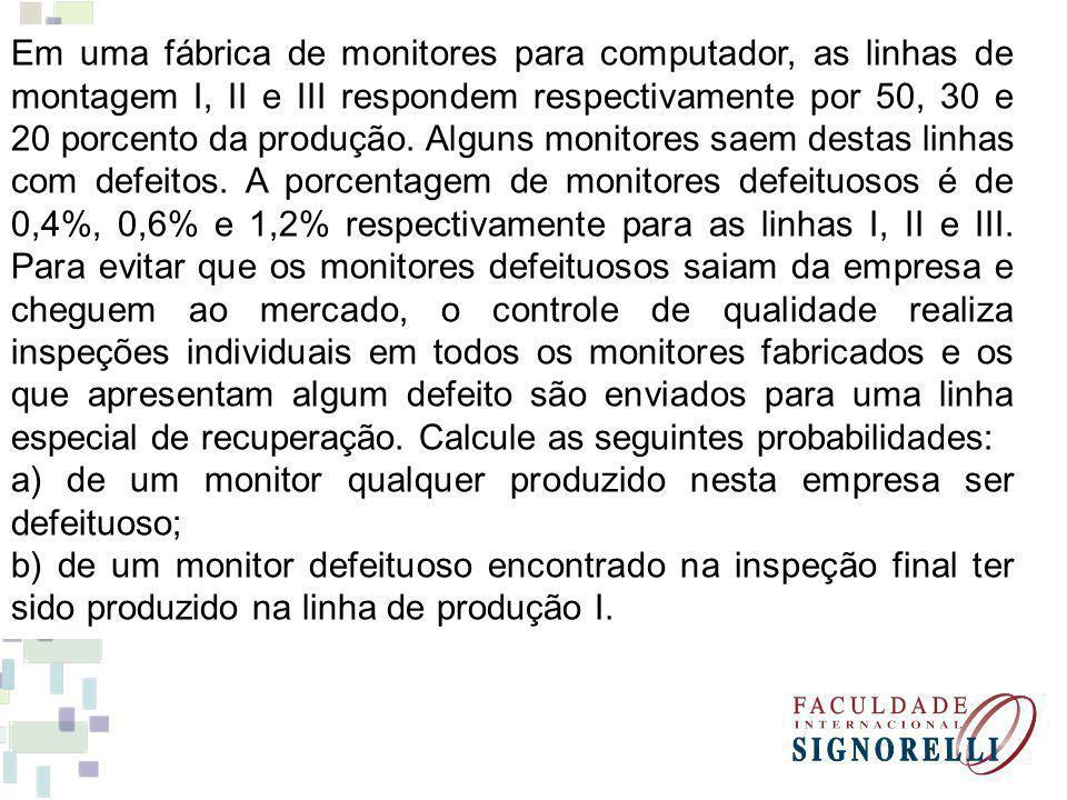 Em uma fábrica de monitores para computador, as linhas de montagem I, II e III respondem respectivamente por 50, 30 e 20 porcento da produção. Alguns monitores saem destas linhas com defeitos. A porcentagem de monitores defeituosos é de 0,4%, 0,6% e 1,2% respectivamente para as linhas I, II e III. Para evitar que os monitores defeituosos saiam da empresa e cheguem ao mercado, o controle de qualidade realiza inspeções individuais em todos os monitores fabricados e os que apresentam algum defeito são enviados para uma linha especial de recuperação. Calcule as seguintes probabilidades: