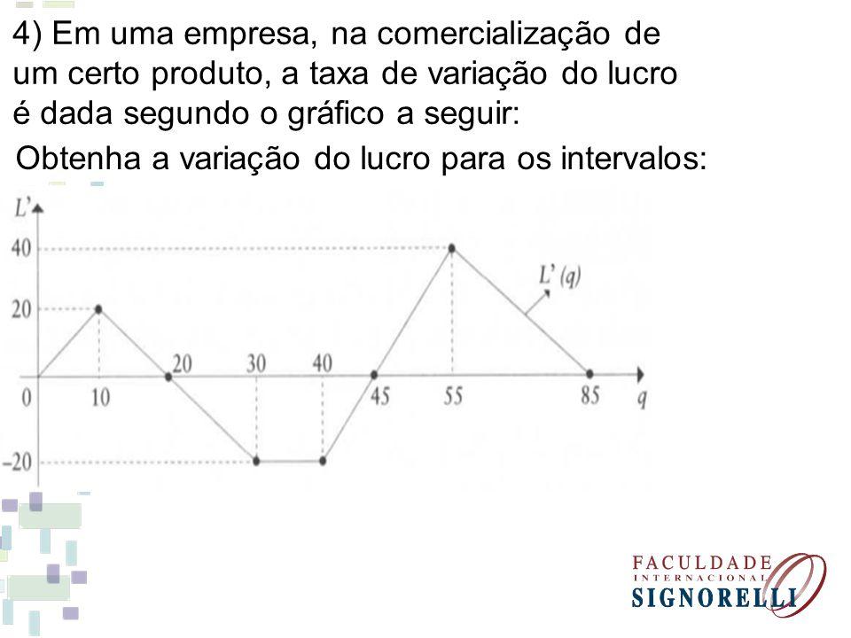 4) Em uma empresa, na comercialização de um certo produto, a taxa de variação do lucro é dada segundo o gráfico a seguir: