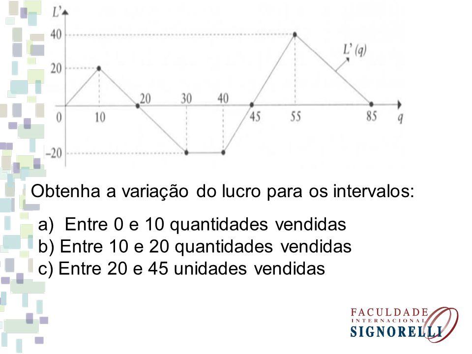 Obtenha a variação do lucro para os intervalos: